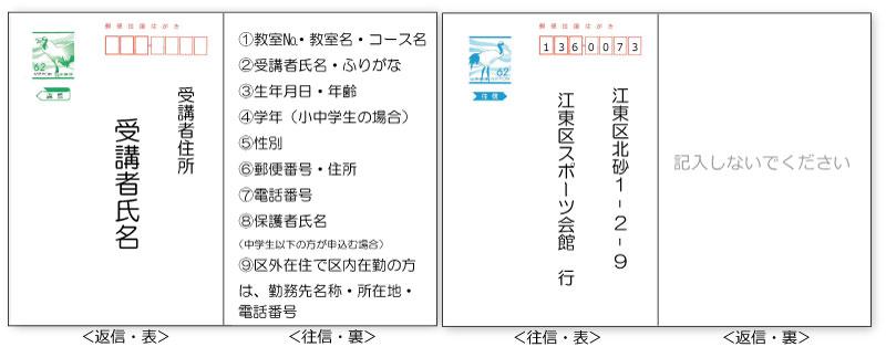http://www.koto-hsc.or.jp/sports_center1/img/spo_hagaki.jpg